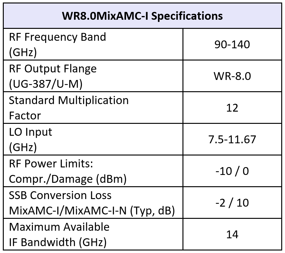 wr5.1mixamc-I-table091917