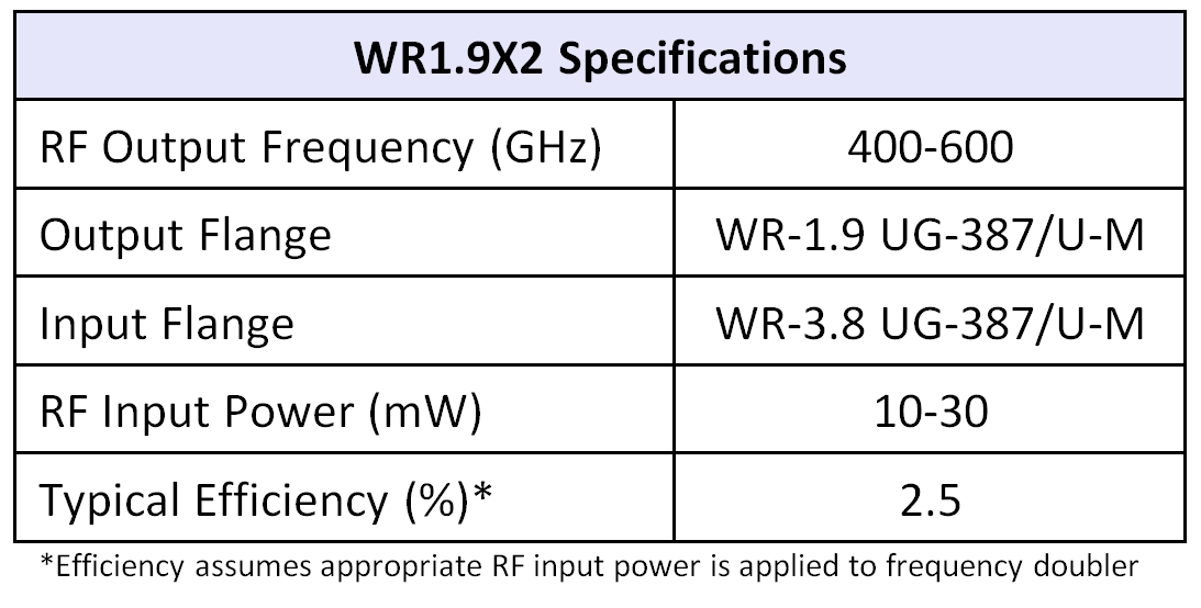 WR1.9x2table07252016