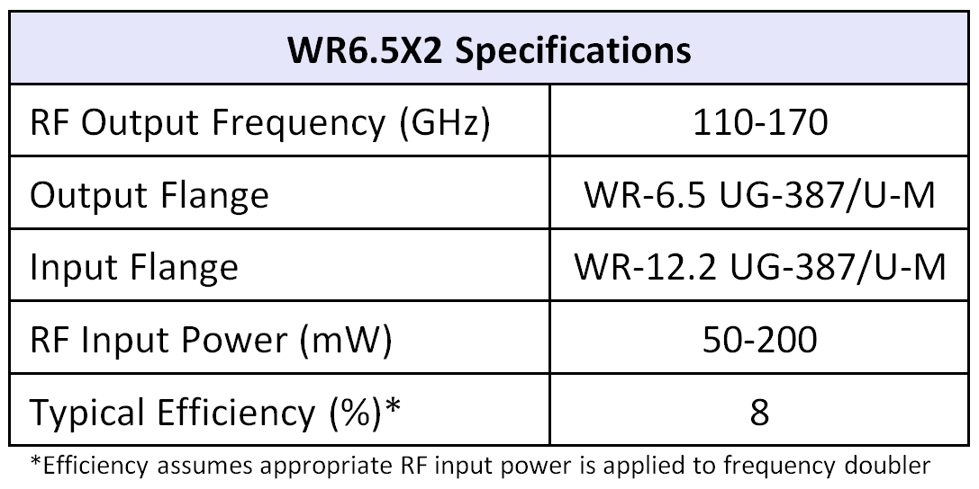 WR6.5x2table07252016