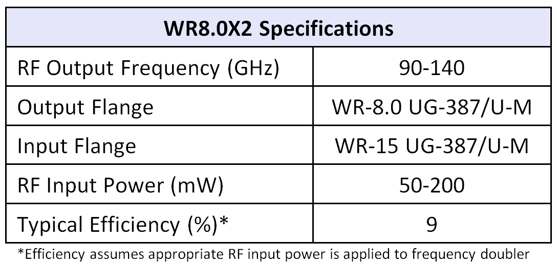 WR8x2table07252016