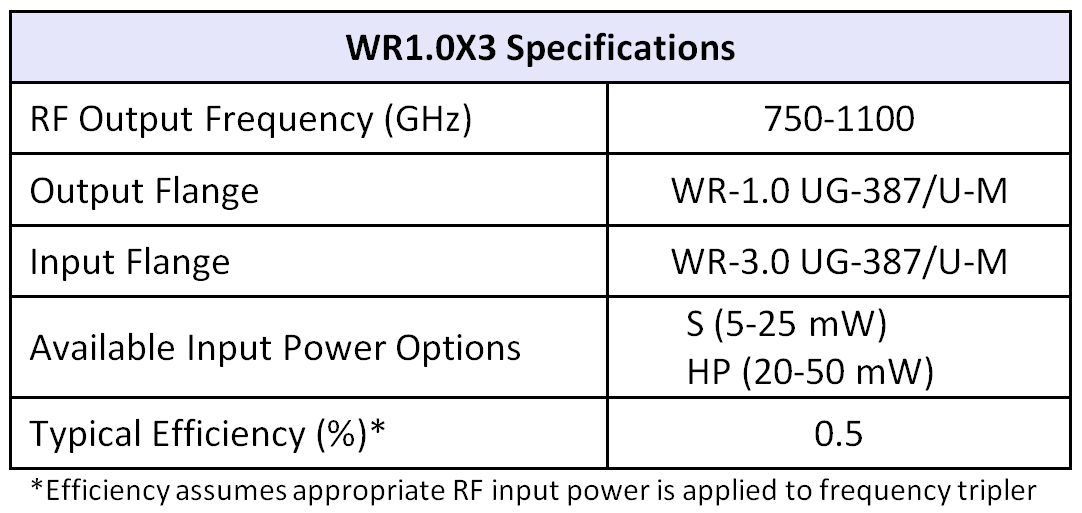 WR1.0x3table07252016