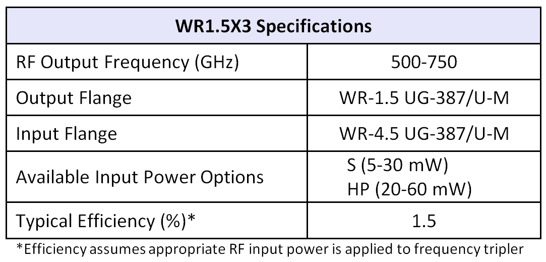 WR1.5x3table07252016