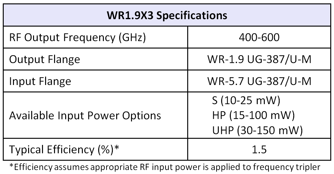 WR1.9x3table07252016