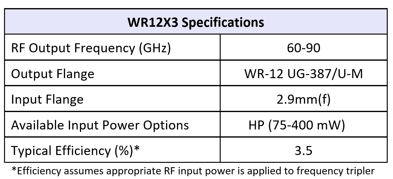 WR12x3table07082019