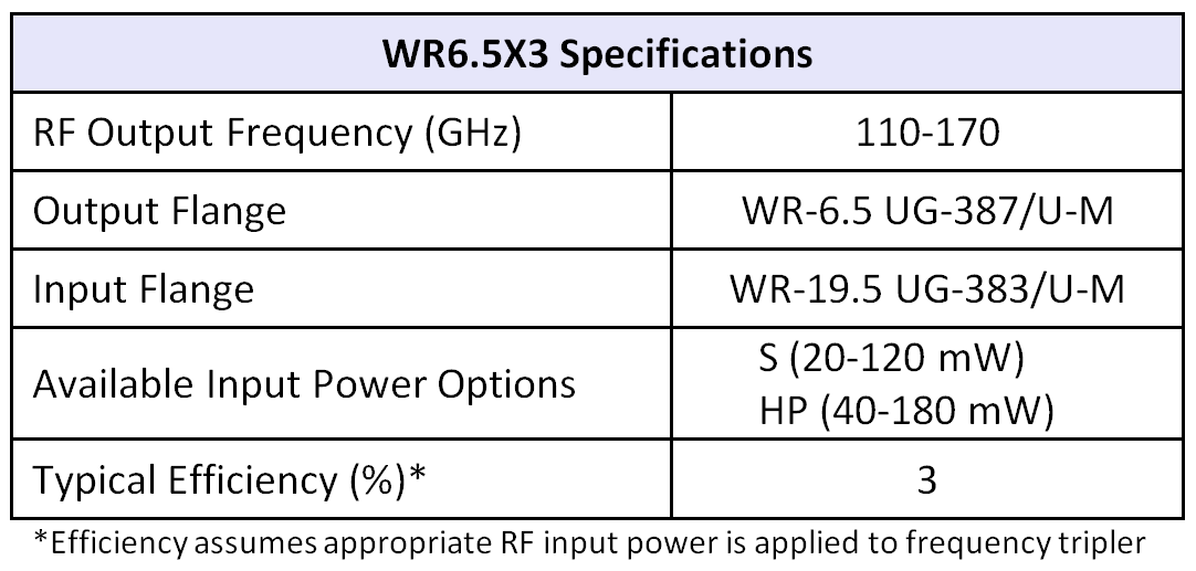 WR6.5x3table07252016