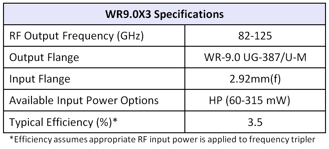 WR9.0x3table07252016