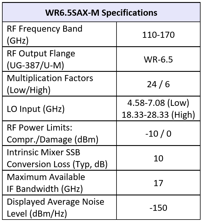 wr19sax table 2-27-19REV