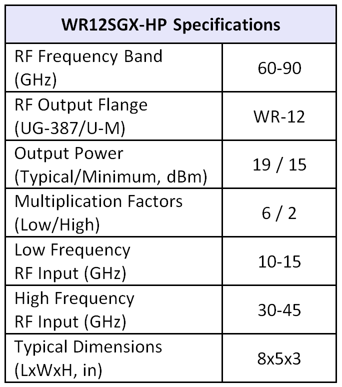 WR12SGX-HP table