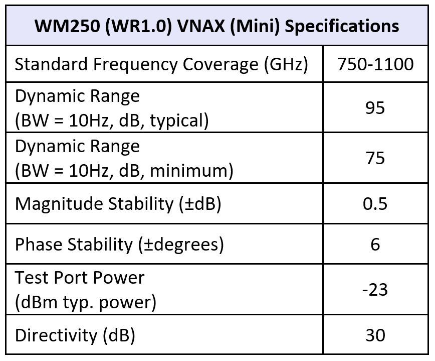 wr1.5vnax table06152018NEWFORMAT