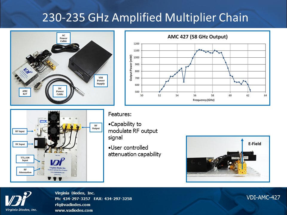 AMC 427 slide UPDATED FINAL 58GHz out